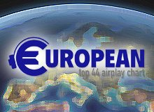 European Top 44 Airplay Chart